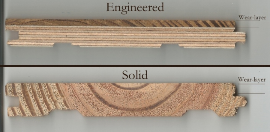 Engineered Hardwood Explained